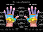 Hand reflexology chart with accurate description of the corresponding internal organs and body parts. German labeling! Vector illustration on black background.